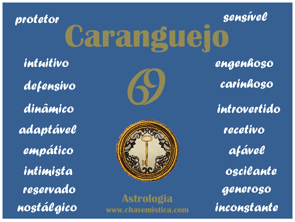 Signo Caranguejo